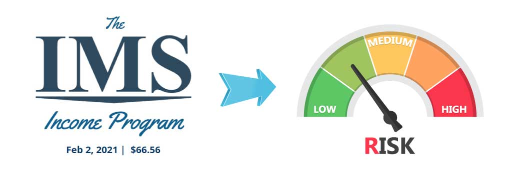 IMS Income performance is an example of successful risk mitigation.